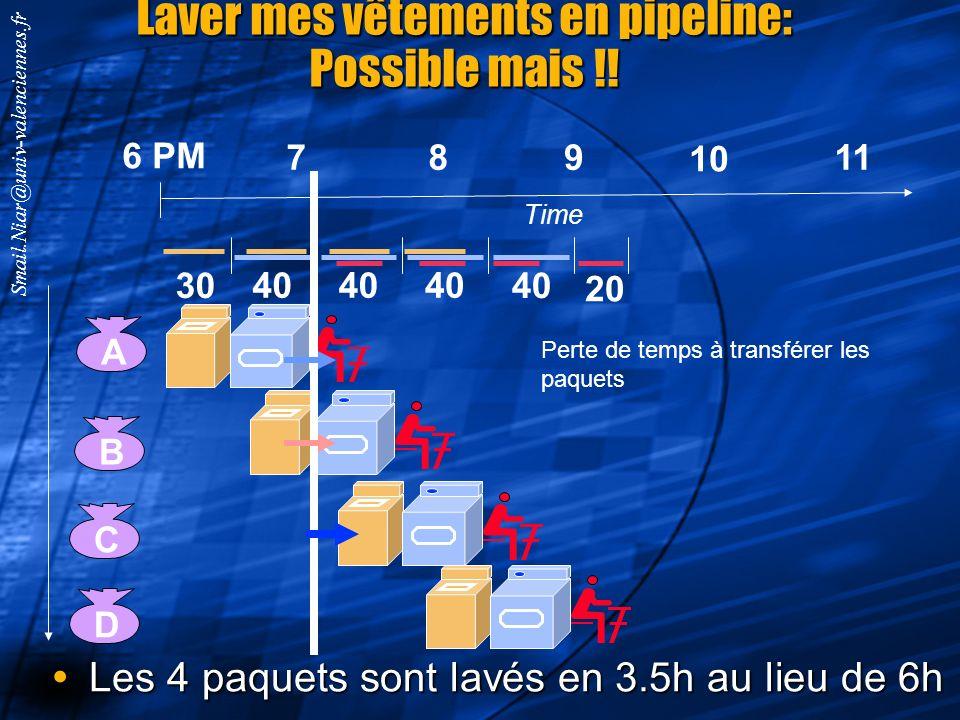Smail.Niar@univ-valenciennes.fr Solution naïve : Un paquet à la fois A B C D 304020304020304020304020 6h 7h8h9h 10h 11h 12h Time 6h pour laver les 4 p