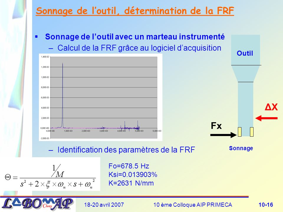 18-20 avril 200710 ème Colloque AIP PRIMECA10-16 Sonnage de loutil, détermination de la FRF Sonnage de loutil avec un marteau instrumenté –Calcul de la FRF grâce au logiciel dacquisition –Identification des paramètres de la FRF Fx ΔXΔX Outil Fo=678.5 Hz Ksi=0.013903% K=2631 N/mm Sonnage