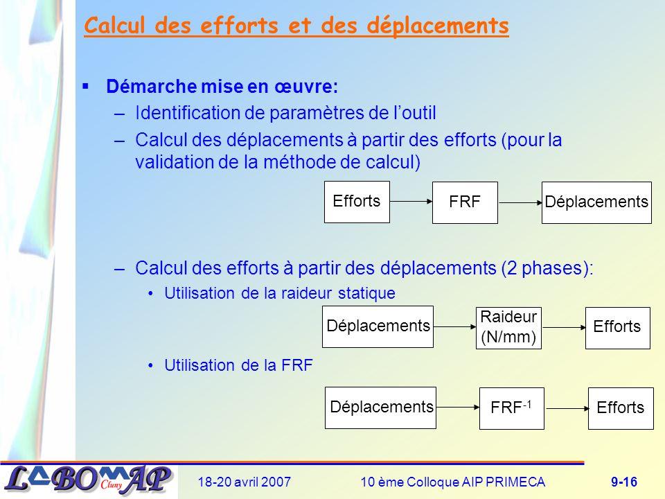18-20 avril 200710 ème Colloque AIP PRIMECA9-16 Calcul des efforts et des déplacements Démarche mise en œuvre: –Identification de paramètres de loutil –Calcul des déplacements à partir des efforts (pour la validation de la méthode de calcul) –Calcul des efforts à partir des déplacements (2 phases): Utilisation de la raideur statique Utilisation de la FRF Efforts FRFDéplacements Raideur (N/mm) Efforts Déplacements FRF -1 Efforts