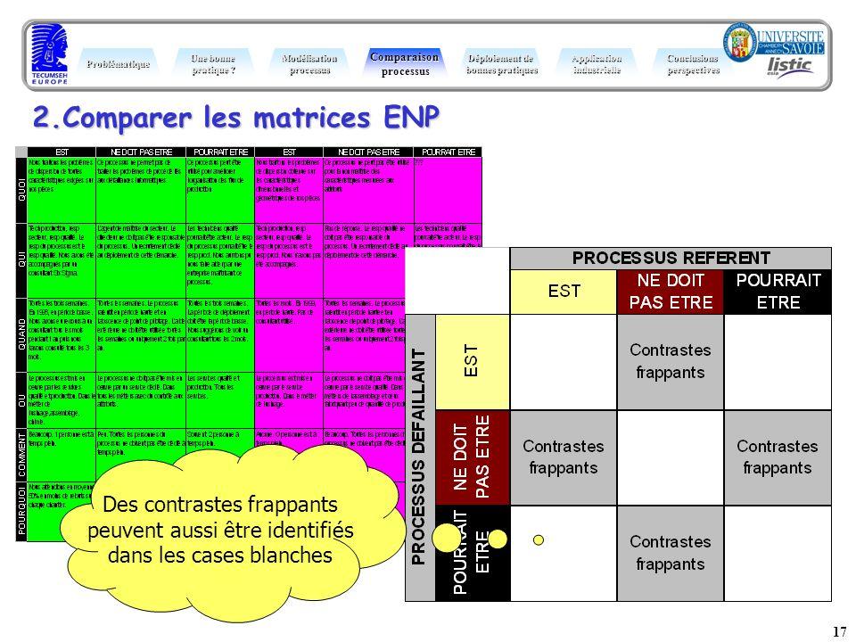 17 2.Comparer les matrices ENP Problématique Une bonne pratique ? ModélisationprocessusComparaisonprocessus Déploiement de bonnes pratiques Conclusion