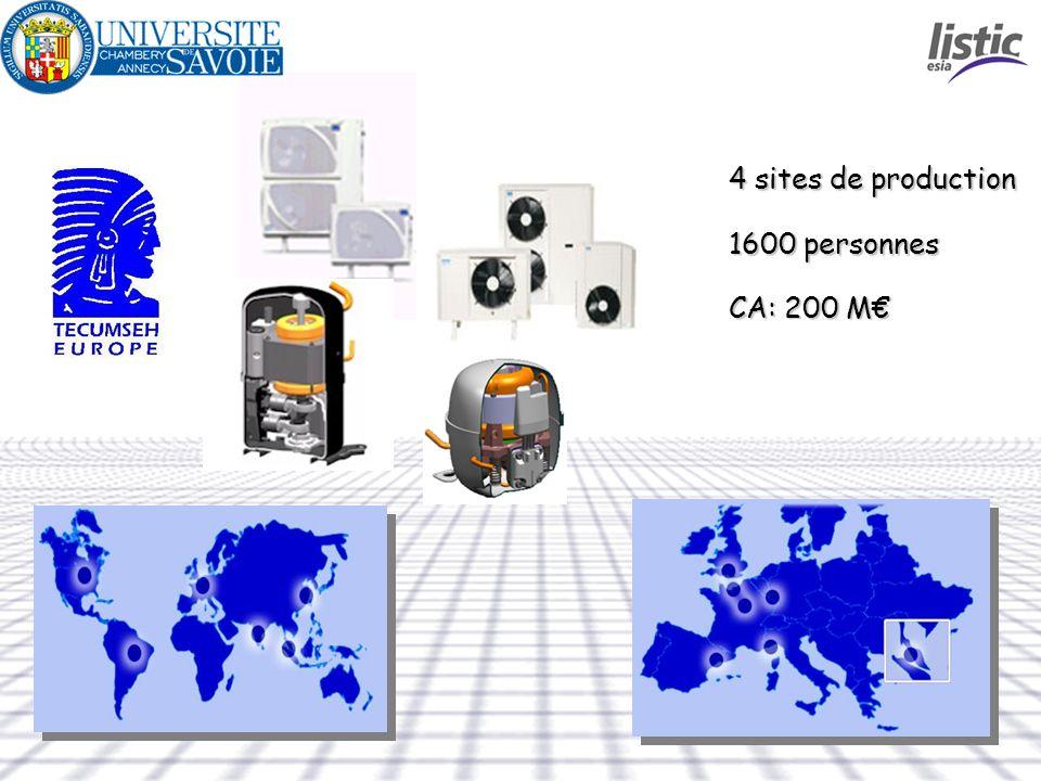 2 4 sites de production 1600 personnes CA: 200 M
