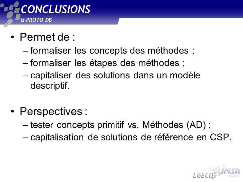 CONCLUSIONS & PROTO DB Permet de : –formaliser les concepts des méthodes ; –formaliser les étapes des méthodes ; –capitaliser des solutions dans un mo