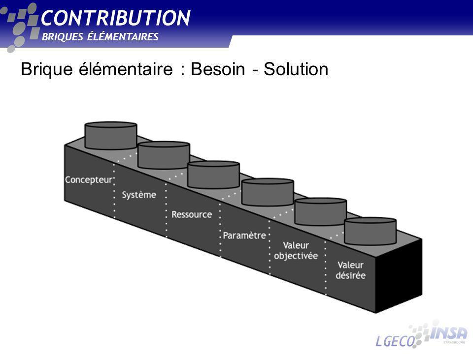CONTRIBUTION BLOCS Les briques élémentaires sont liées par des relations et forment des « blocs ».