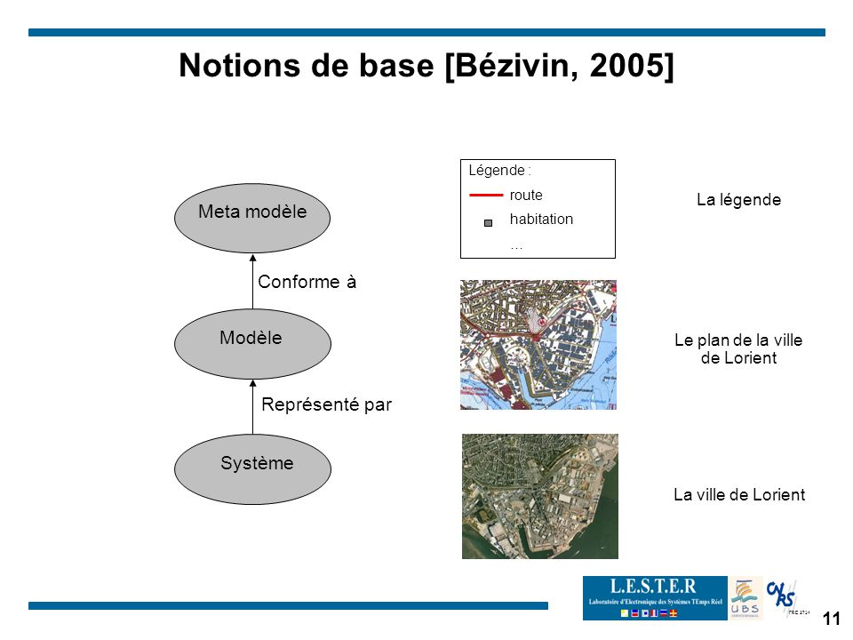 FRE 2734 Modèle Meta modèle Système Notions de base [Bézivin, 2005] Conforme à Représenté par 11 La ville de Lorient Le plan de la ville de Lorient La légende Légende : route habitation …