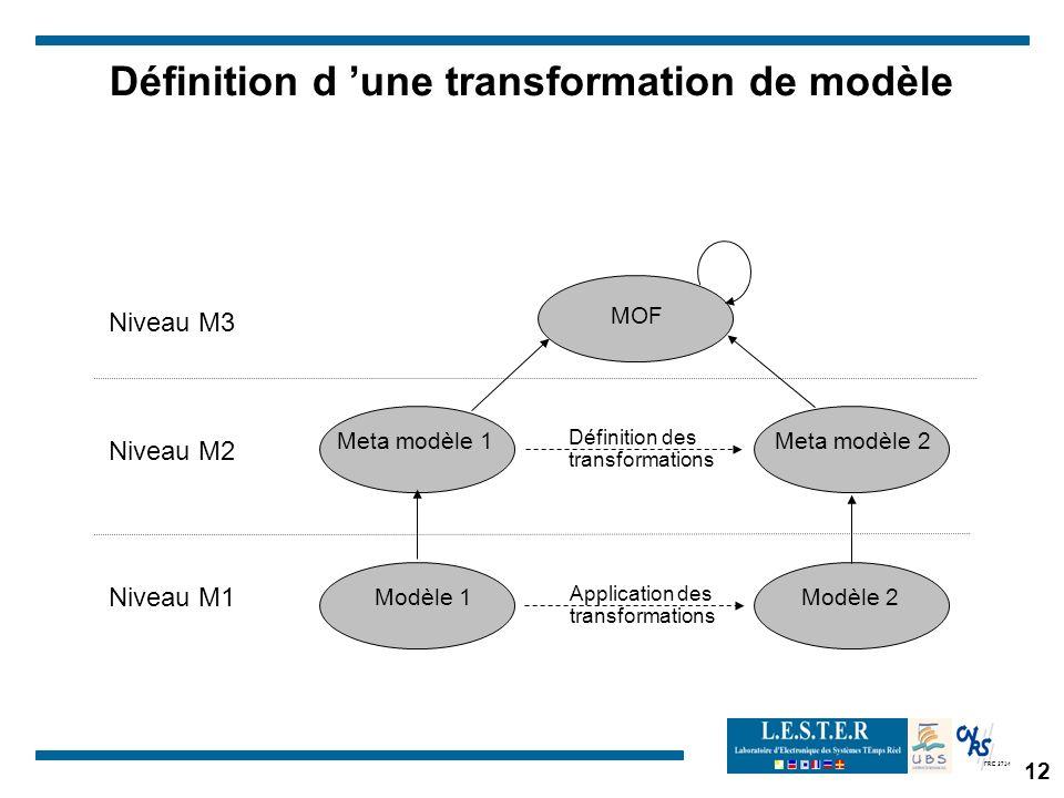 FRE 2734 MOF Meta modèle 1Meta modèle 2 Modèle 1Modèle 2 Définition des transformations Application des transformations Niveau M3 Niveau M2 Niveau M1 Définition d une transformation de modèle 12
