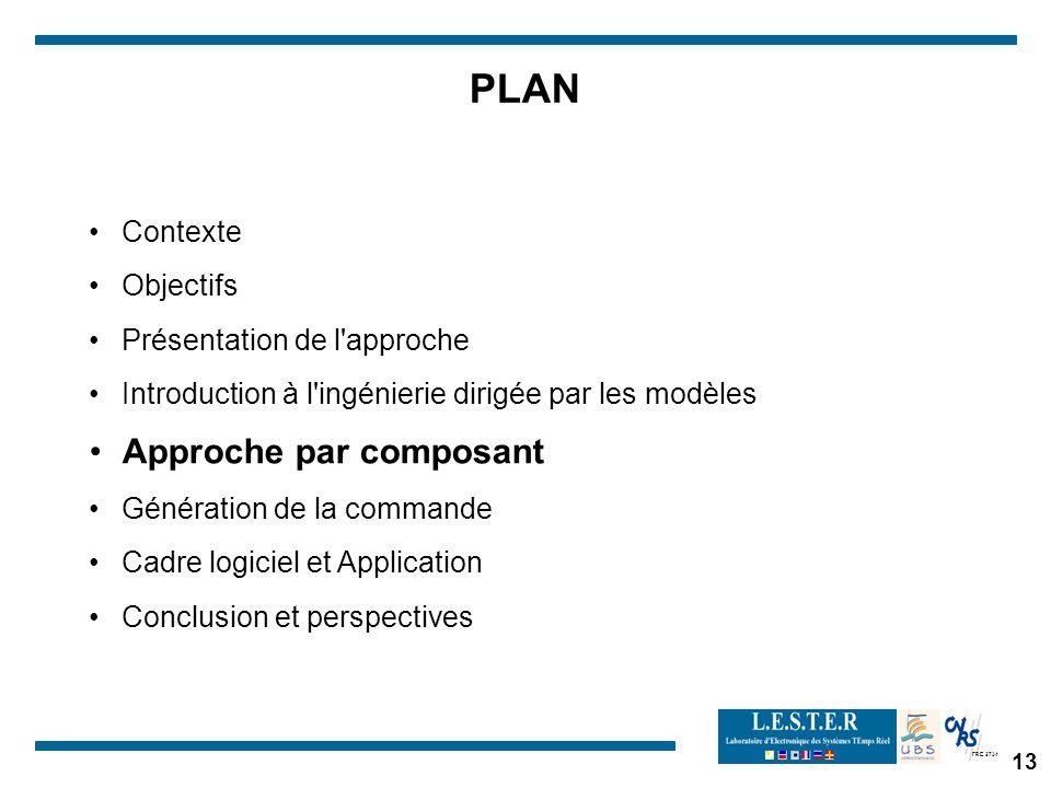 FRE 2734 13 PLAN Contexte Objectifs Présentation de l'approche Introduction à l'ingénierie dirigée par les modèles Approche par composant Génération d