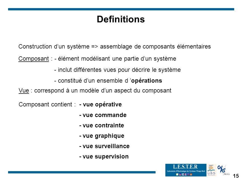 FRE 2734 15 Definitions Construction dun système => assemblage de composants élémentaires Composant : - élément modélisant une partie dun système - in