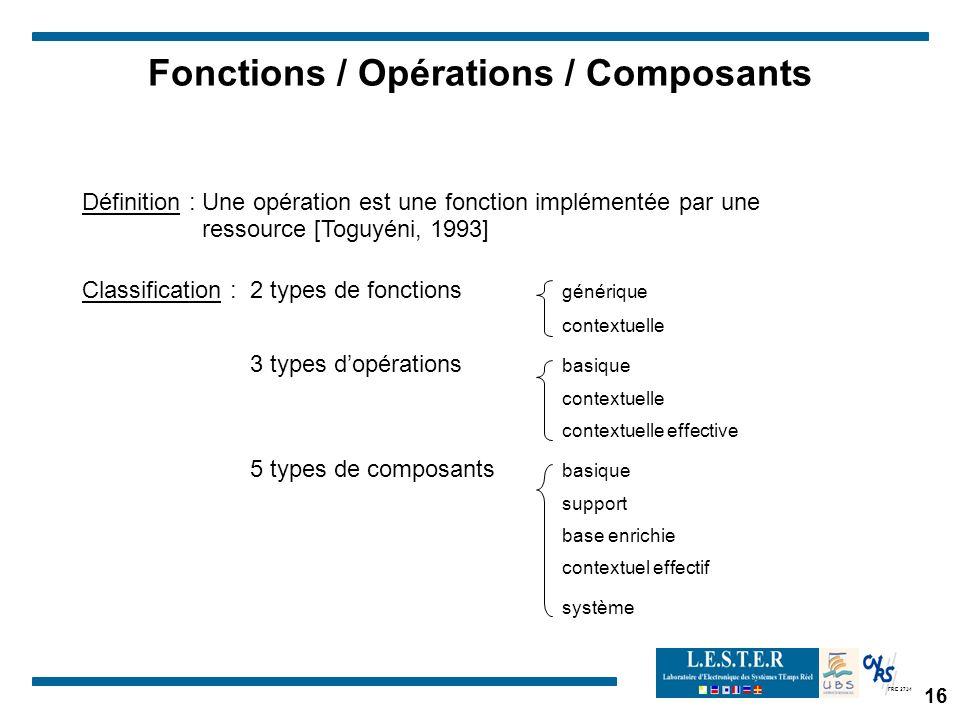 FRE 2734 Fonctions / Opérations / Composants Définition : Une opération est une fonction implémentée par une ressource [Toguyéni, 1993] Classification