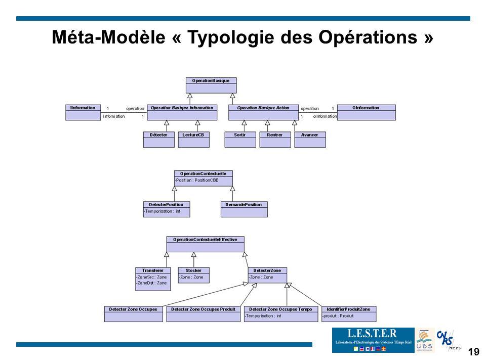 FRE 2734 Méta-Modèle « Typologie des Opérations » 19