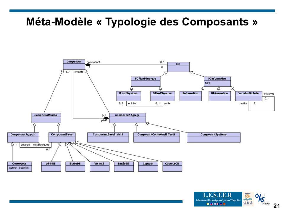 FRE 2734 Méta-Modèle « Typologie des Composants » 21