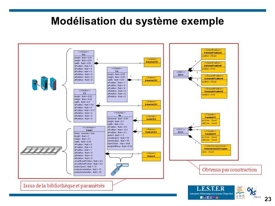 FRE 2734 Modélisation du système exemple Obtenus par construction Issus de la bibliothèque et paramètrés 23