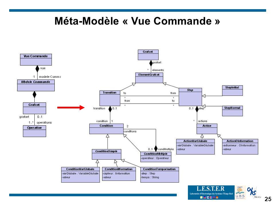 FRE 2734 Méta-Modèle « Vue Commande » 25