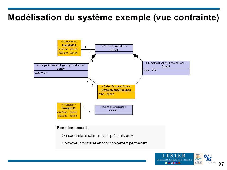 FRE 2734 Modélisation du système exemple (vue contrainte) Fonctionnement : On souhaite éjecter les colis présents en A Convoyeur motorisé en fonctionn