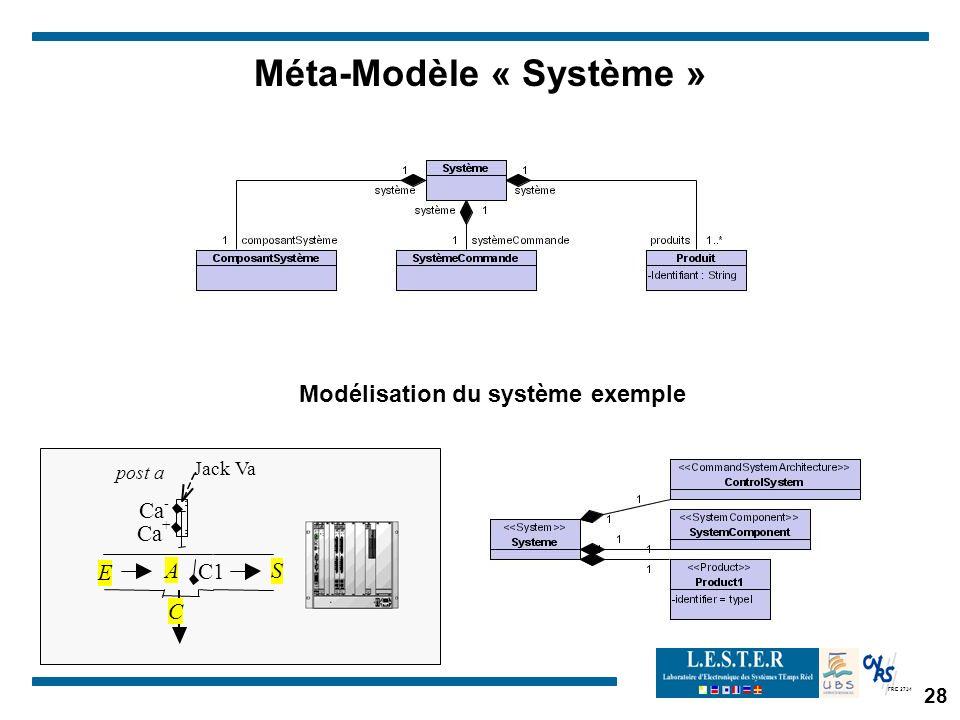 FRE 2734 Méta-Modèle « Système » Modélisation du système exemple post a C1 JackVa A Ca - + C E S 28