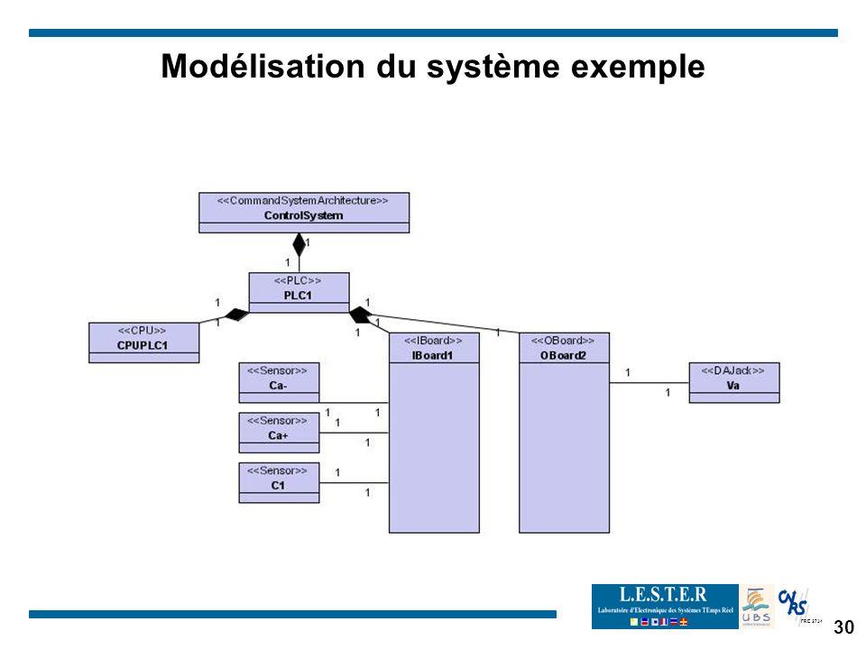 FRE 2734 Modélisation du système exemple 30