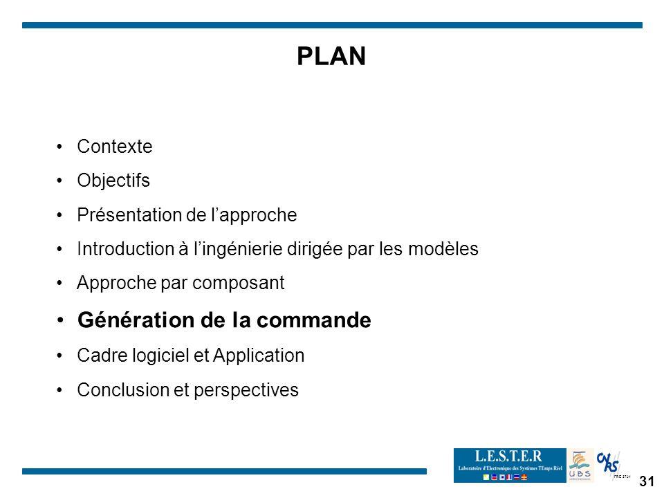 FRE 2734 31 PLAN Contexte Objectifs Présentation de lapproche Introduction à lingénierie dirigée par les modèles Approche par composant Génération de