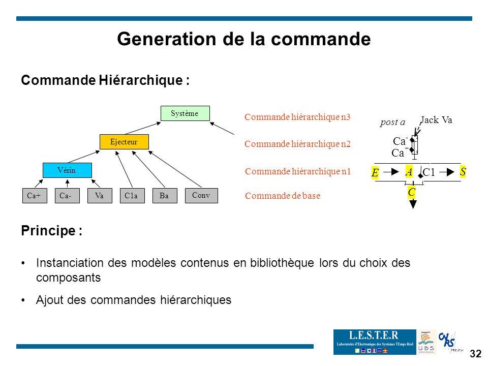 FRE 2734 32 Generation de la commande Instanciation des modèles contenus en bibliothèque lors du choix des composants Ajout des commandes hiérarchiques Principe : Commande Hiérarchique : Ca+Ca-VaC1aBa Vérin Conv Ejecteur Système Commande de base Commande hiérarchique n1 Commande hiérarchique n2 Commande hiérarchique n3 post a C1 JackVa A Ca - + C E S