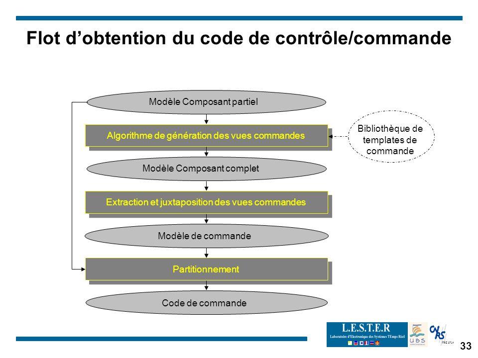 FRE 2734 33 Flot dobtention du code de contrôle/commande Algorithme de génération des vues commandes Extraction et juxtaposition des vues commandes Partitionnement Modèle Composant partiel Modèle Composant complet Modèle de commande Code de commande Bibliothèque de templates de commande
