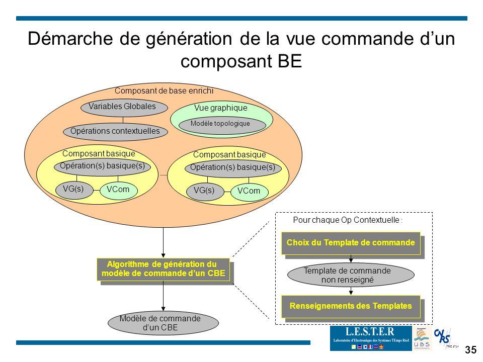 FRE 2734 35 Démarche de génération de la vue commande dun composant BE Choix du Template de commande Template de commande non renseigné Renseignements