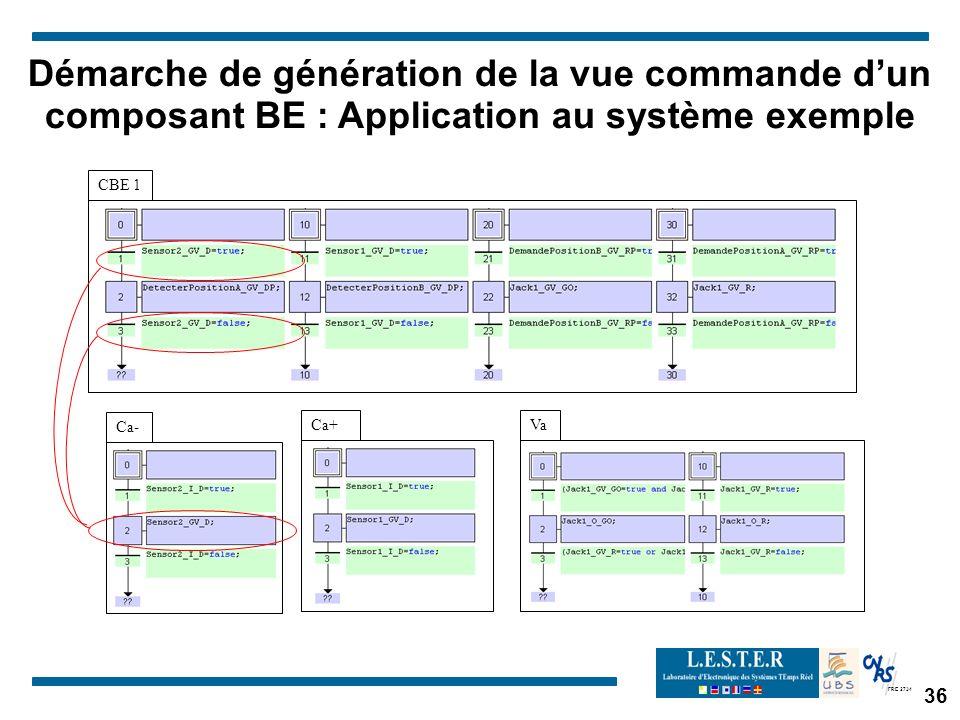 FRE 2734 Démarche de génération de la vue commande dun composant BE : Application au système exemple CBE 1 Ca- Ca+Va 36