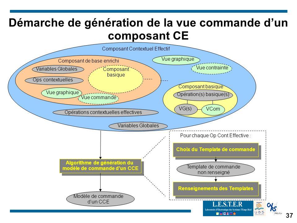 FRE 2734 Démarche de génération de la vue commande dun composant CE Ops contextuelles Variables Globales Composant de base enrichi Composant basique V