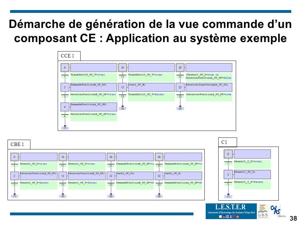 FRE 2734 Démarche de génération de la vue commande dun composant CE : Application au système exemple CBE 1 C1 CCE 1 38
