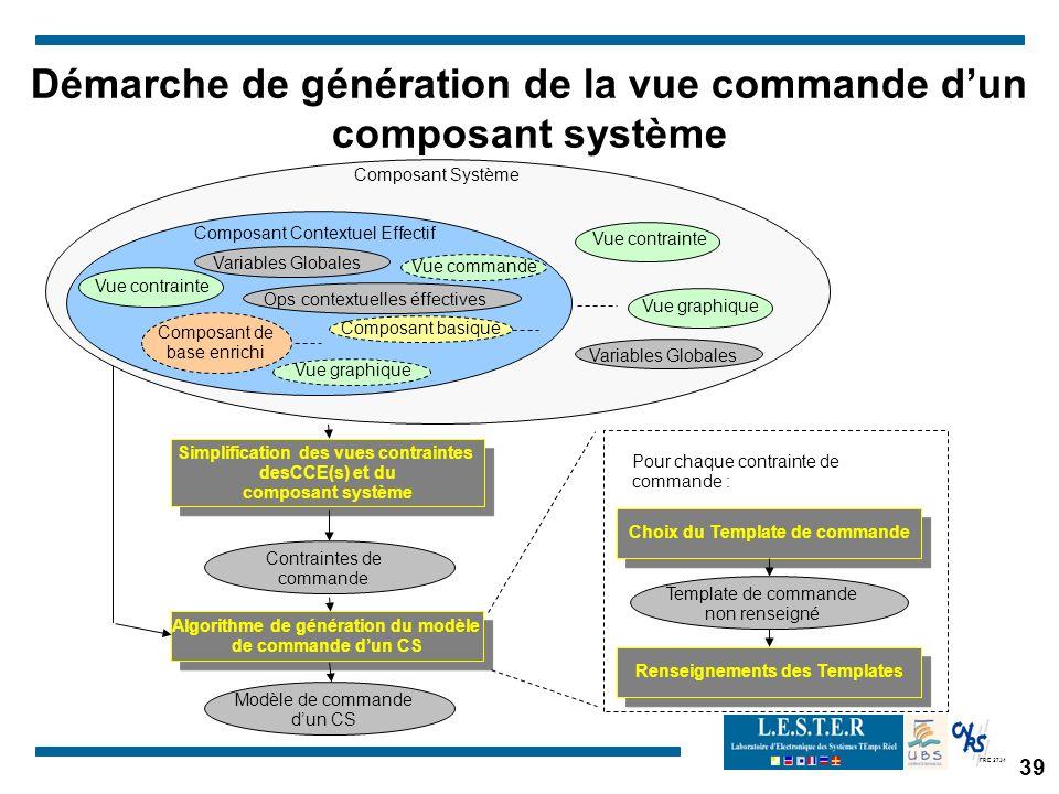 FRE 2734 Démarche de génération de la vue commande dun composant système Simplification des vues contraintes desCCE(s) et du composant système Simplif