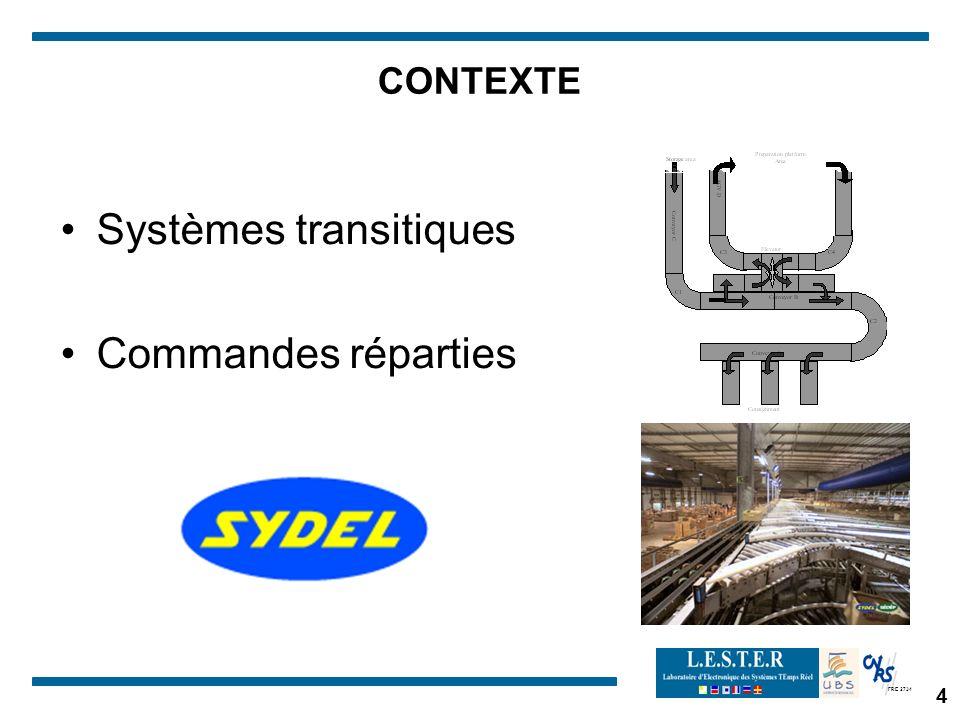 FRE 2734 4 CONTEXTE Systèmes transitiques Commandes réparties