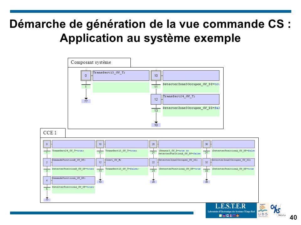 FRE 2734 Démarche de génération de la vue commande CS : Application au système exemple CCE 1 Composant système 40