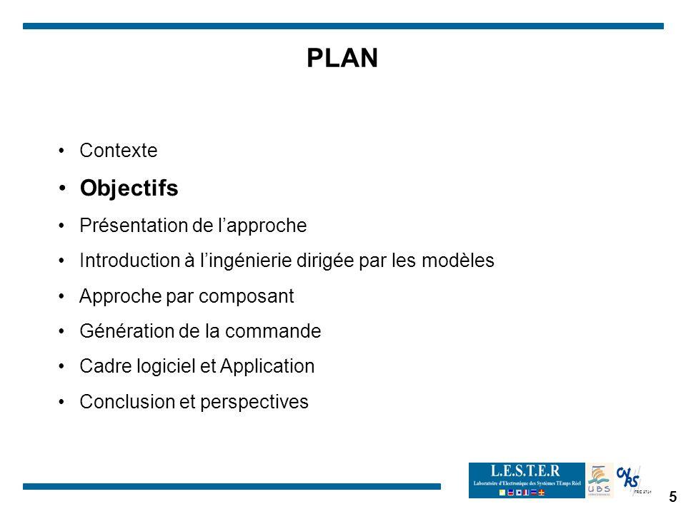 FRE 2734 5 PLAN Contexte Objectifs Présentation de lapproche Introduction à lingénierie dirigée par les modèles Approche par composant Génération de la commande Cadre logiciel et Application Conclusion et perspectives