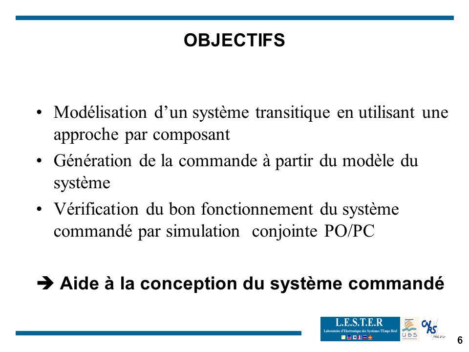 FRE 2734 6 OBJECTIFS Modélisation dun système transitique en utilisant une approche par composant Génération de la commande à partir du modèle du système Vérification du bon fonctionnement du système commandé par simulation conjointe PO/PC Aide à la conception du système commandé