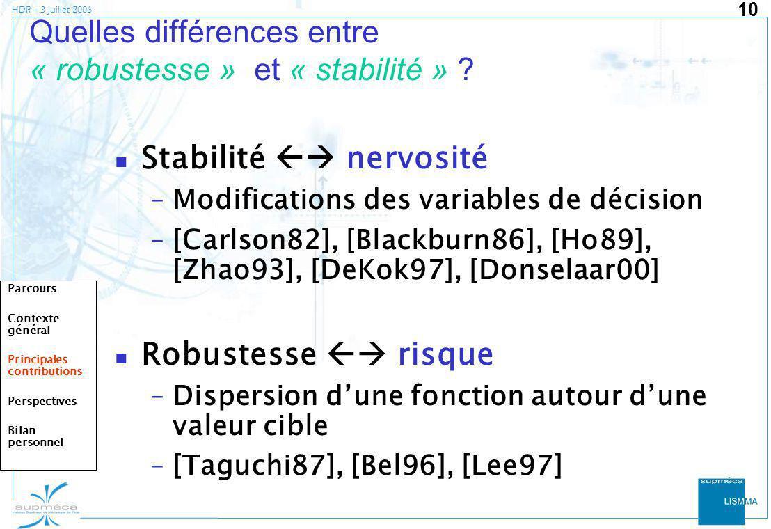 HDR – 3 juillet 2006 10 Quelles différences entre « robustesse » et « stabilité » ? Stabilité nervosité –Modifications des variables de décision –[Car