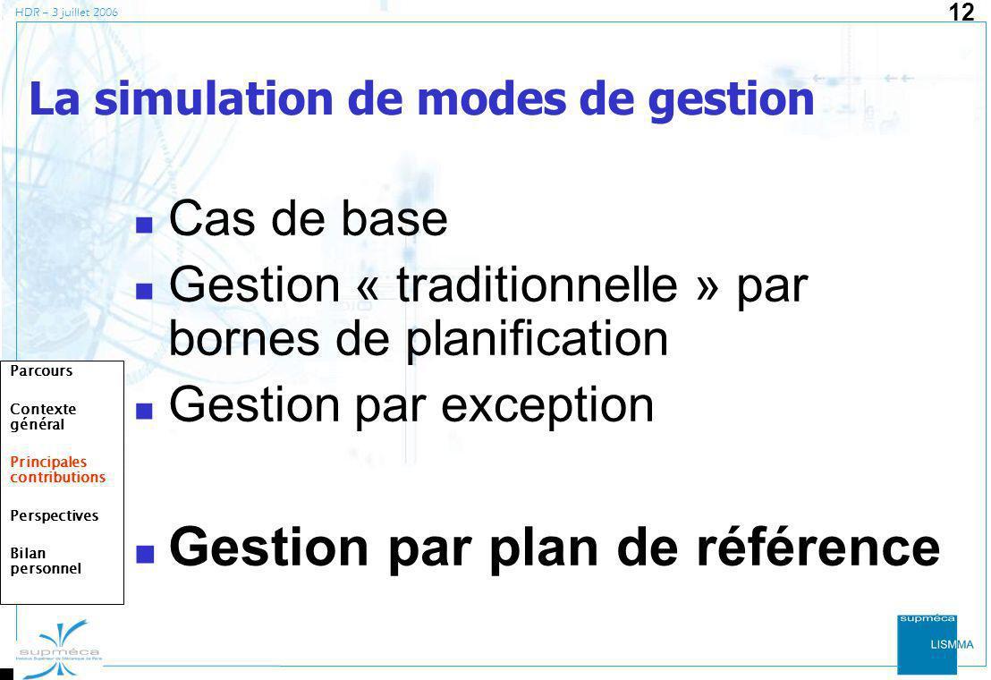 HDR – 3 juillet 2006 12 Cas de base Gestion « traditionnelle » par bornes de planification Gestion par exception Gestion par plan de référence La simu
