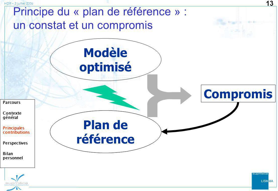 HDR – 3 juillet 2006 13 Plan en cours Plan de référence Principe du « plan de référence » : un constat et un compromis Modèle optimisé Compromis Parco
