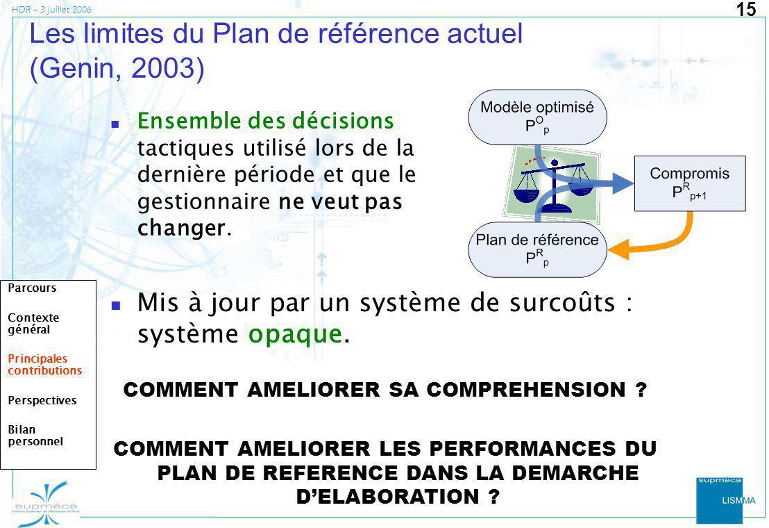 HDR – 3 juillet 2006 15 Les limites du Plan de référence actuel (Genin, 2003) Ensemble des décisions tactiques utilisé lors de la dernière période et