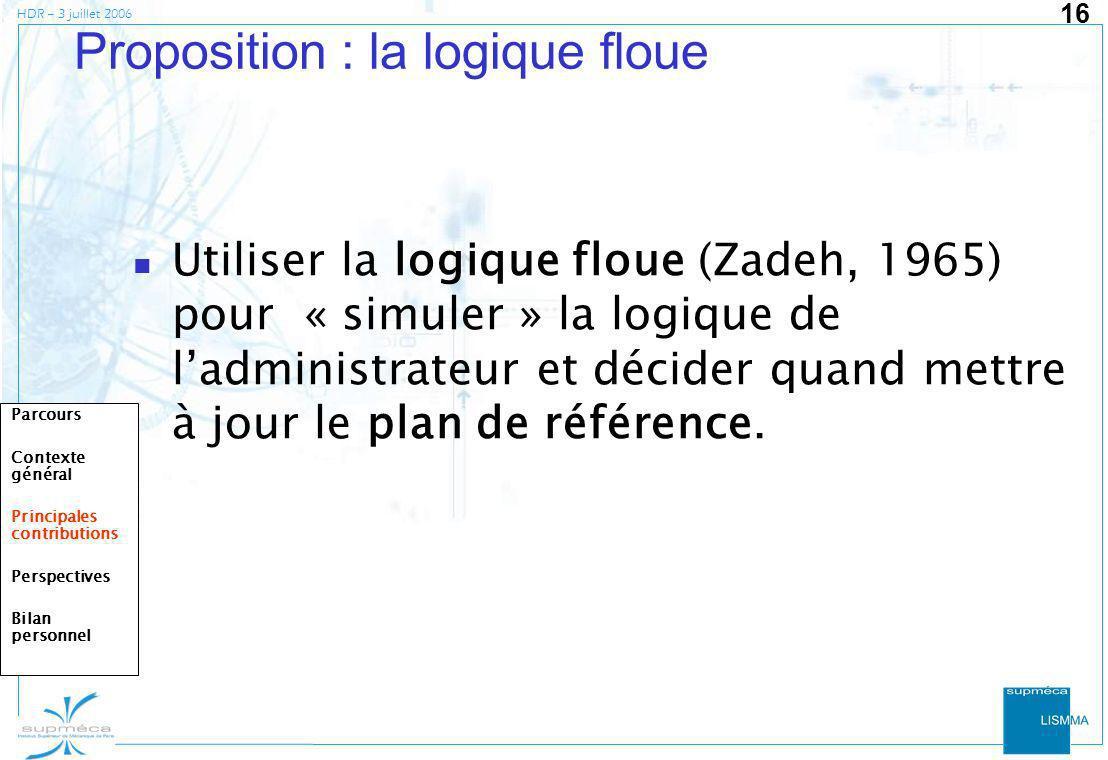 HDR – 3 juillet 2006 16 Proposition : la logique floue Utiliser la logique floue (Zadeh, 1965) pour « simuler » la logique de ladministrateur et décid