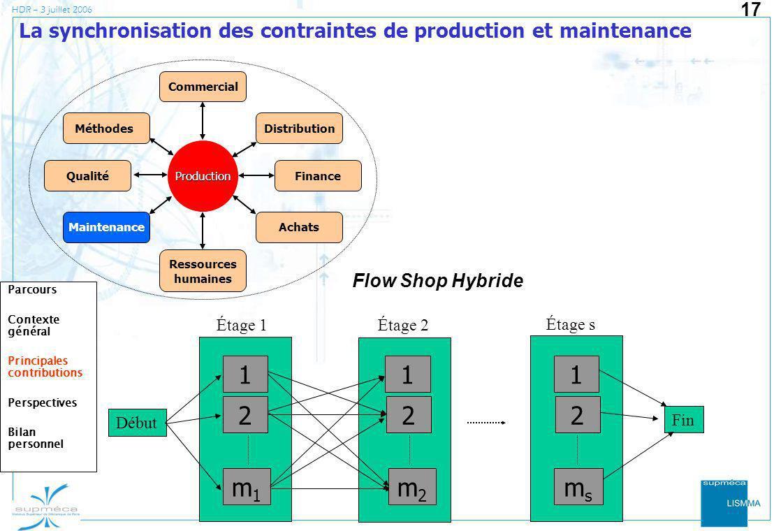 HDR – 3 juillet 2006 17 Méthodes Commercial Distribution QualitéFinance MaintenanceAchats Ressources humaines Production 2 m1m1 Début Fin 11 2 m2m2 1