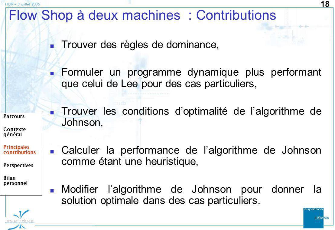 HDR – 3 juillet 2006 18 Flow Shop à deux machines : Contributions Trouver des règles de dominance, Formuler un programme dynamique plus performant que