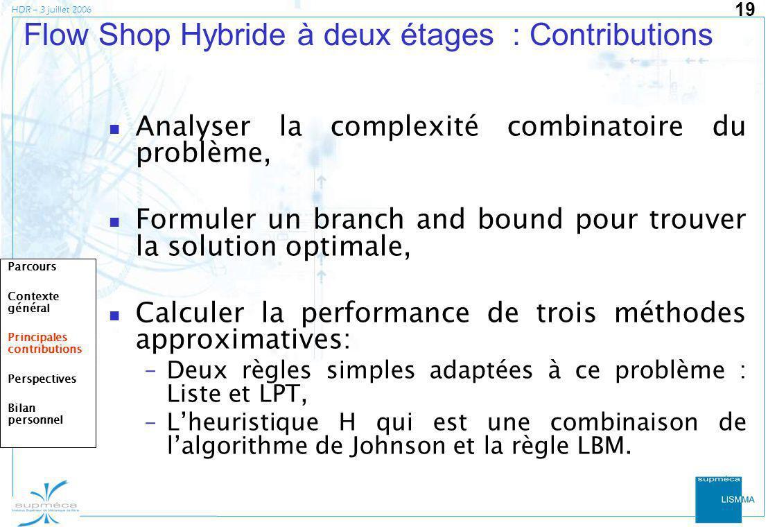HDR – 3 juillet 2006 19 Flow Shop Hybride à deux étages : Contributions Analyser la complexité combinatoire du problème, Formuler un branch and bound