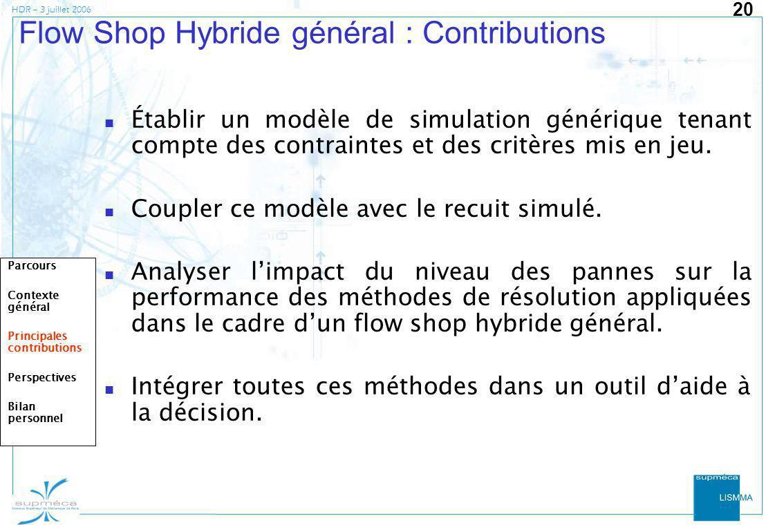 HDR – 3 juillet 2006 20 Flow Shop Hybride général : Contributions Établir un modèle de simulation générique tenant compte des contraintes et des critè