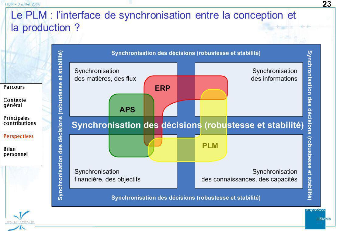 HDR – 3 juillet 2006 23 Le PLM : linterface de synchronisation entre la conception et la production ? Parcours Contexte général Principales contributi