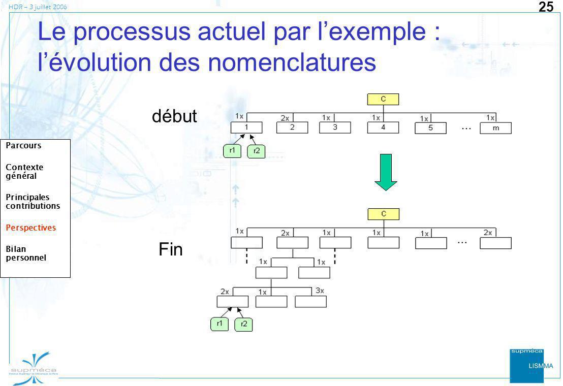 HDR – 3 juillet 2006 25 Le processus actuel par lexemple : lévolution des nomenclatures début Fin Parcours Contexte général Principales contributions