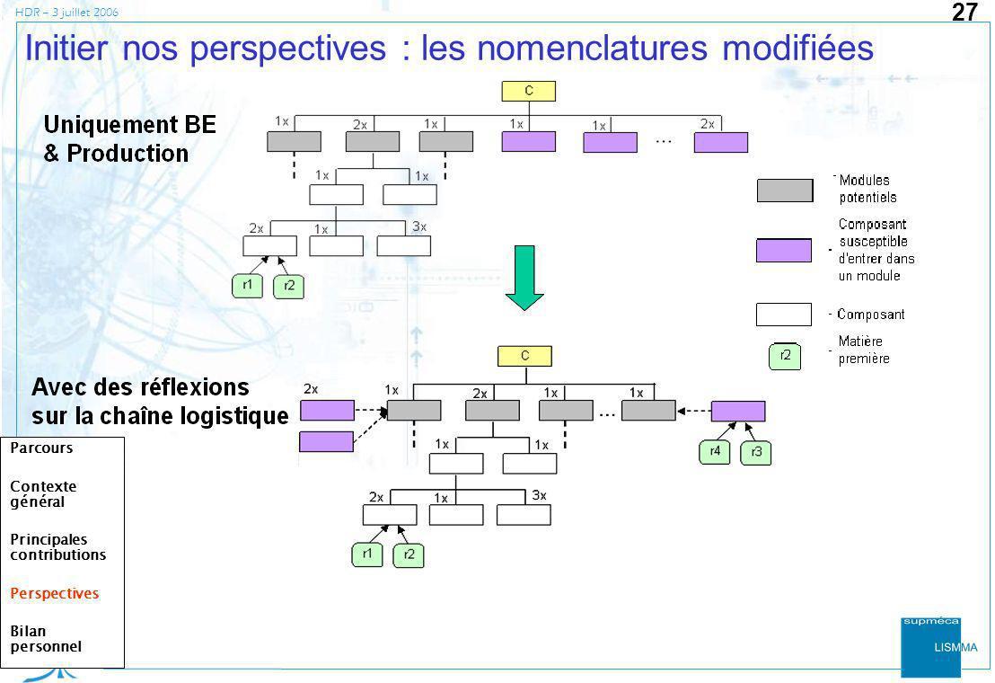 HDR – 3 juillet 2006 27 Initier nos perspectives : les nomenclatures modifiées Parcours Contexte général Principales contributions Perspectives Bilan