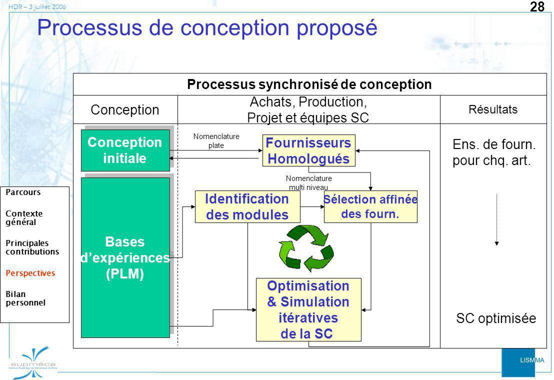 HDR – 3 juillet 2006 28 Processus de conception proposé Processus synchronisé de conception Conception Achats, Production, Projet et équipes SC Résult