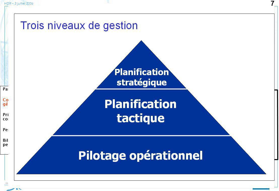 HDR – 3 juillet 2006 8 Sommaire : Parcours Contexte général Principales contributions Perspectives Bilan personnel Principales contributions