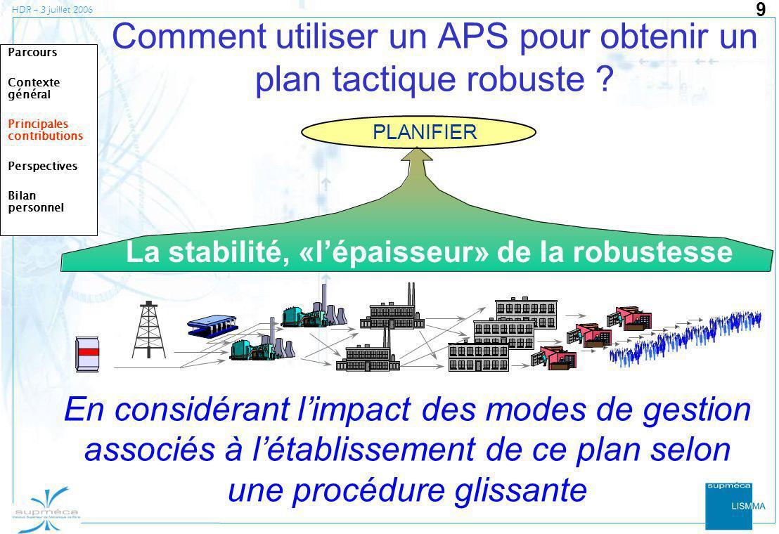 HDR – 3 juillet 2006 9 Comment utiliser un APS pour obtenir un plan tactique robuste ? En considérant limpact des modes de gestion associés à létablis