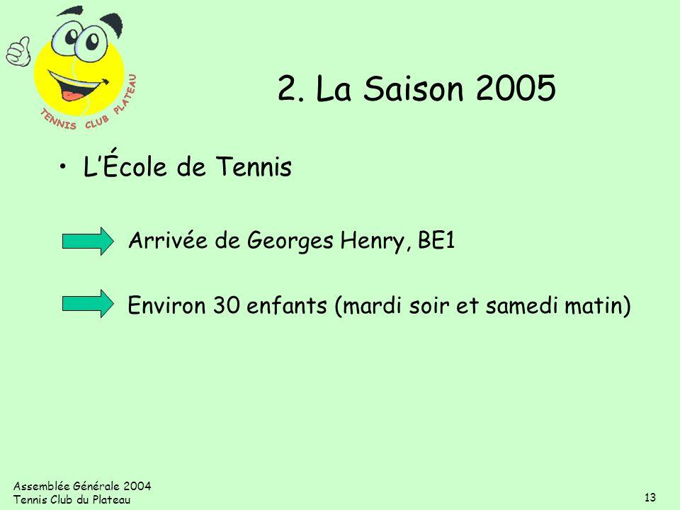 Assemblée Générale 2004 Tennis Club du Plateau 13 LÉcole de Tennis Arrivée de Georges Henry, BE1 Environ 30 enfants (mardi soir et samedi matin) 2. La