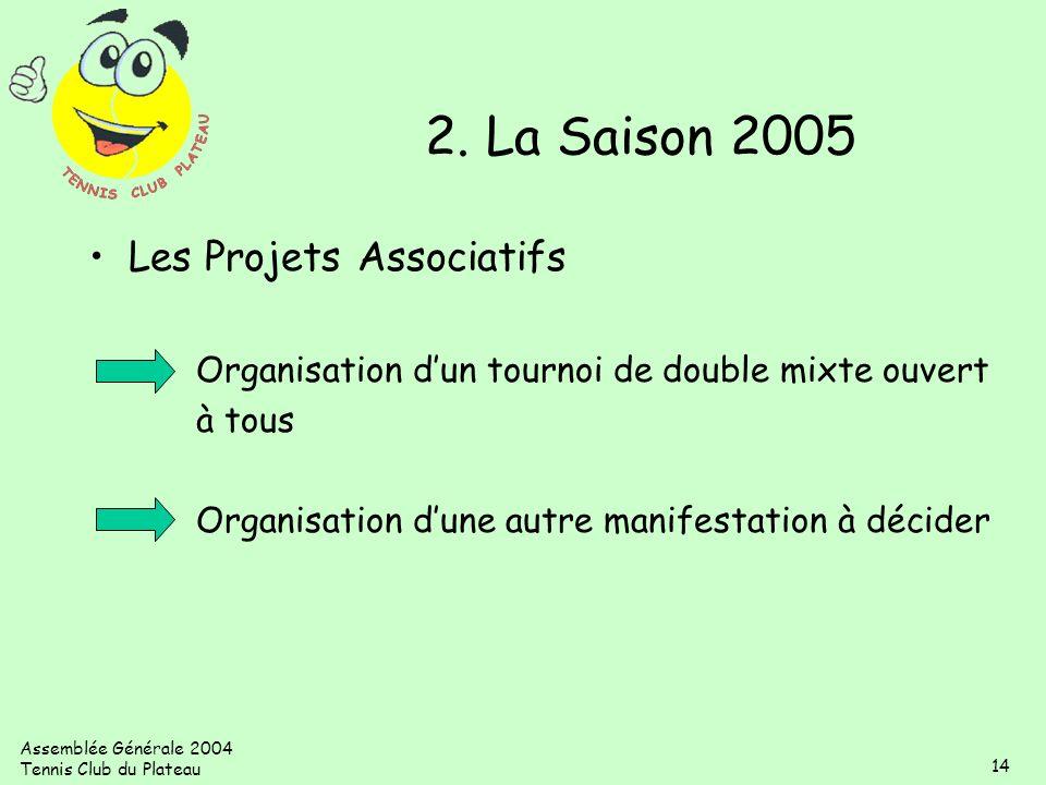 Assemblée Générale 2004 Tennis Club du Plateau 14 Les Projets Associatifs Organisation dun tournoi de double mixte ouvert à tous Organisation dune aut
