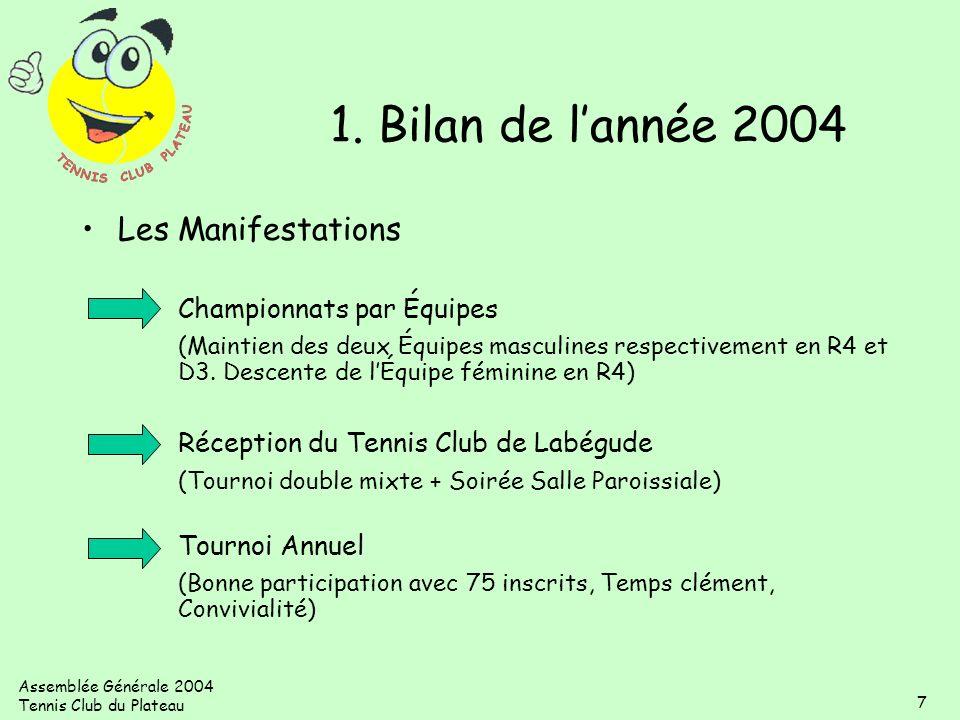 Assemblée Générale 2004 Tennis Club du Plateau 7 Les Manifestations Championnats par Équipes (Maintien des deux Équipes masculines respectivement en R