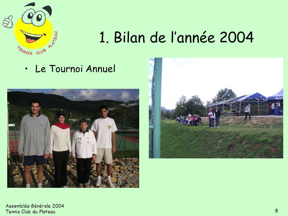 Assemblée Générale 2004 Tennis Club du Plateau 8 1. Bilan de lannée 2004 Le Tournoi Annuel